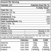 How To Properly Read Nutrition Facts