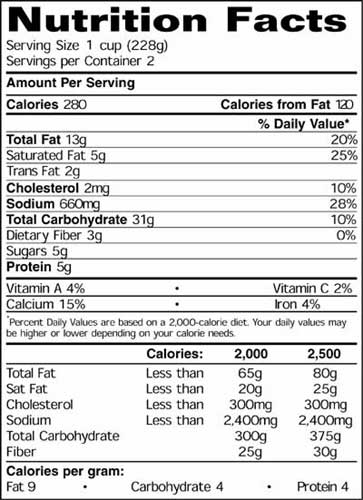 usda-guide-to-nutrition-labels-ga-1